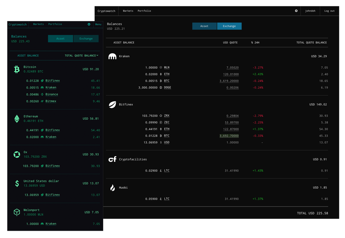 Jan 22, 2019: Portfolio, New Exchanges, and Free Accounts! - Cryptowatch
