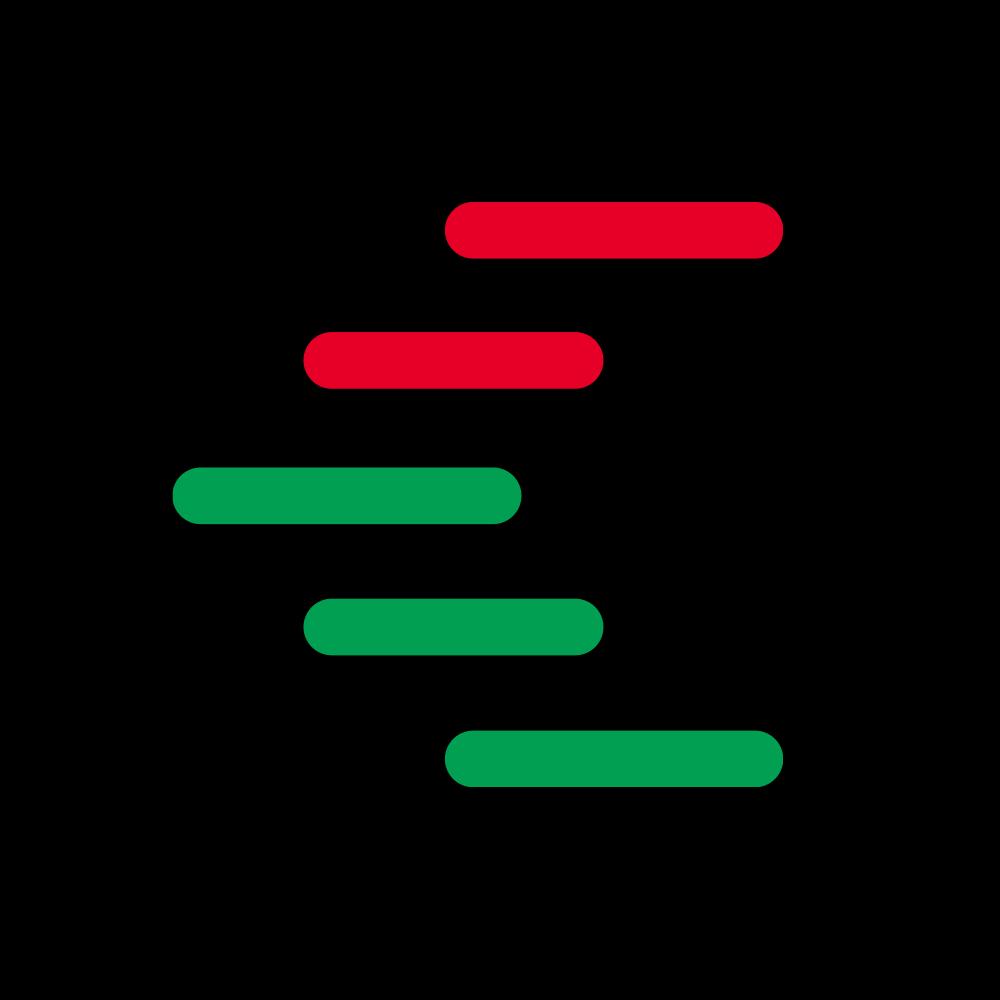 Market Data REST API - Cryptowatch