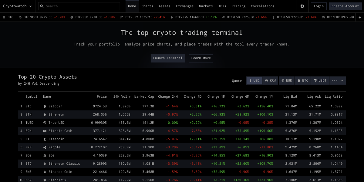 Real time cryptocurrency charts is binary options trading good